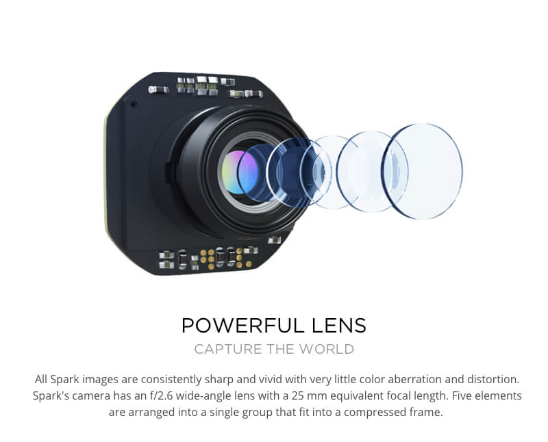 powerful lens